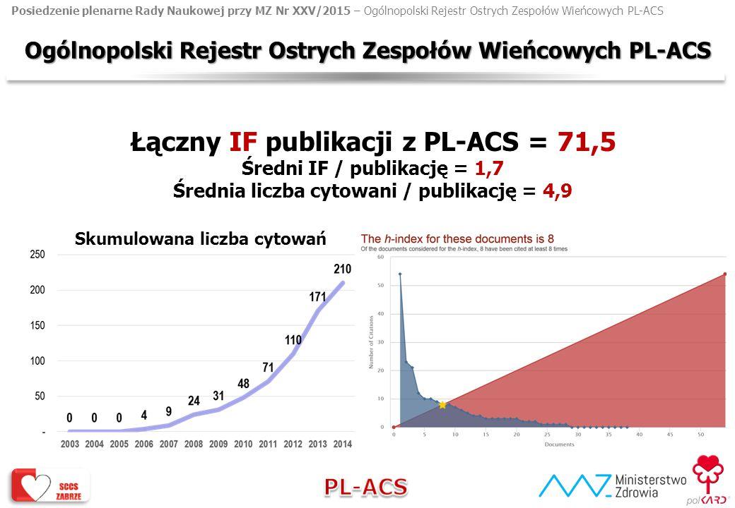 Posiedzenie plenarne Rady Naukowej przy MZ Nr XXV/2015 – Ogólnopolski Rejestr Ostrych Zespołów Wieńcowych PL-ACS Ogólnopolski Rejestr Ostrych Zespołów