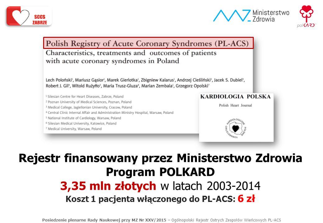 Posiedzenie plenarne Rady Naukowej przy MZ Nr XXV/2015 – Ogólnopolski Rejestr Ostrych Zespołów Wieńcowych PL-ACS Rejestr finansowany przez Ministerstw