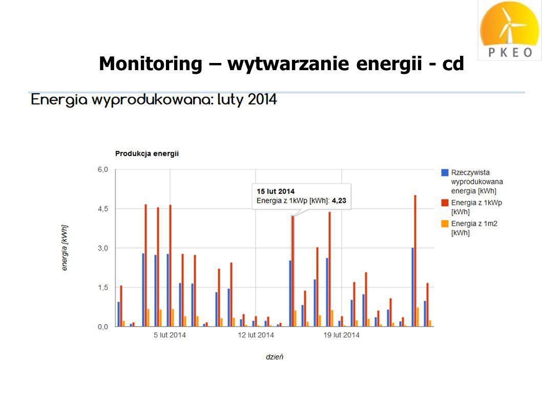 Monitoring – wytwarzanie energii - cd