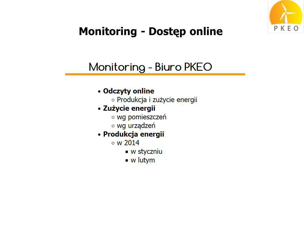 Monitoring - Dostęp online