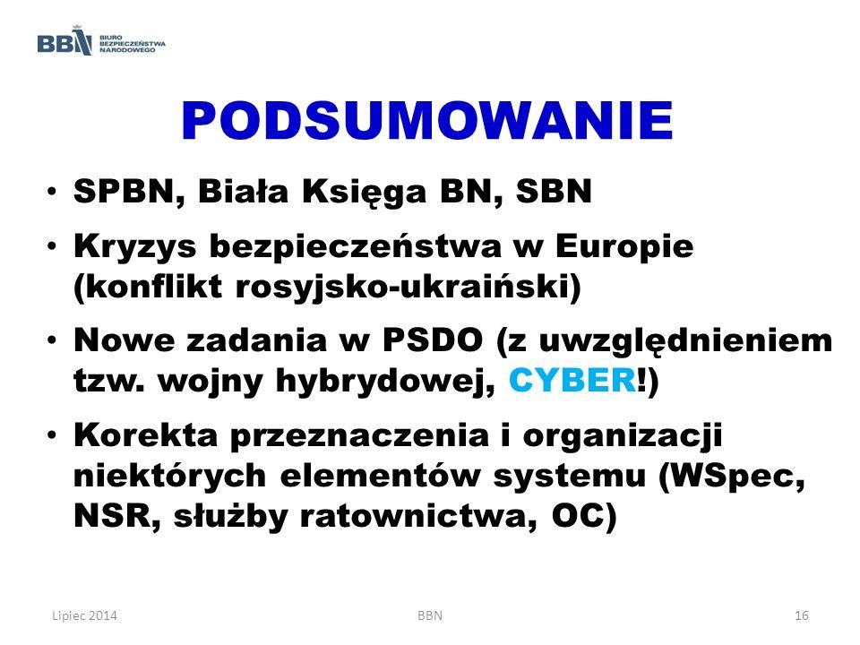 SPBN, Biała Księga BN, SBN Kryzys bezpieczeństwa w Europie (konflikt rosyjsko-ukraiński) Nowe zadania w PSDO (z uwzględnieniem tzw. wojny hybrydowej,