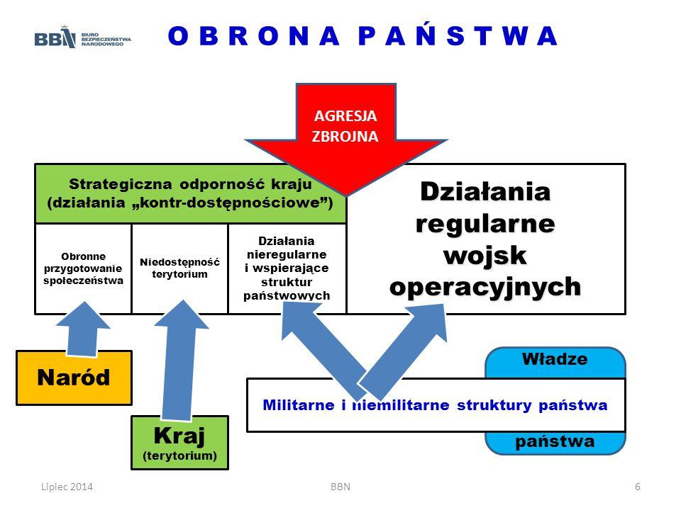 """Władze państwa Lipiec 2014BBN6 O B R O N A P A Ń S T W A Naród Strategiczna odporność kraju (działania """"kontr-dostępnościowe"""") Działania regularne woj"""