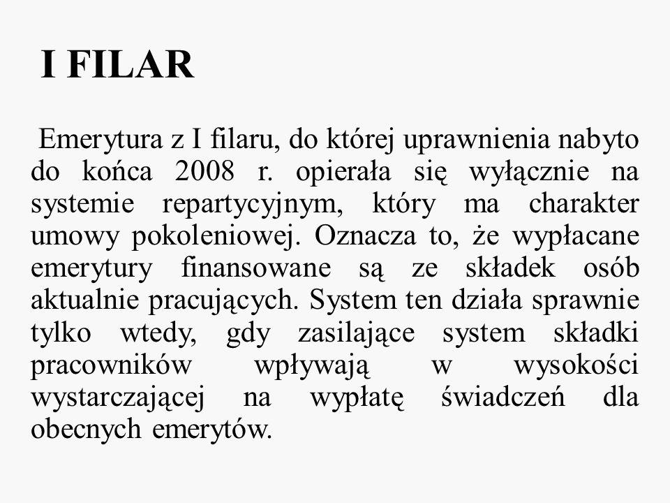 I FILAR Emerytura z I filaru, do której uprawnienia nabyto do końca 2008 r. opierała się wyłącznie na systemie repartycyjnym, który ma charakter umowy