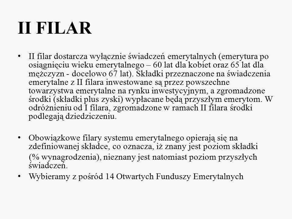 II FILAR II filar dostarcza wyłącznie świadczeń emerytalnych (emerytura po osiągnięciu wieku emerytalnego – 60 lat dla kobiet oraz 65 lat dla mężczyzn