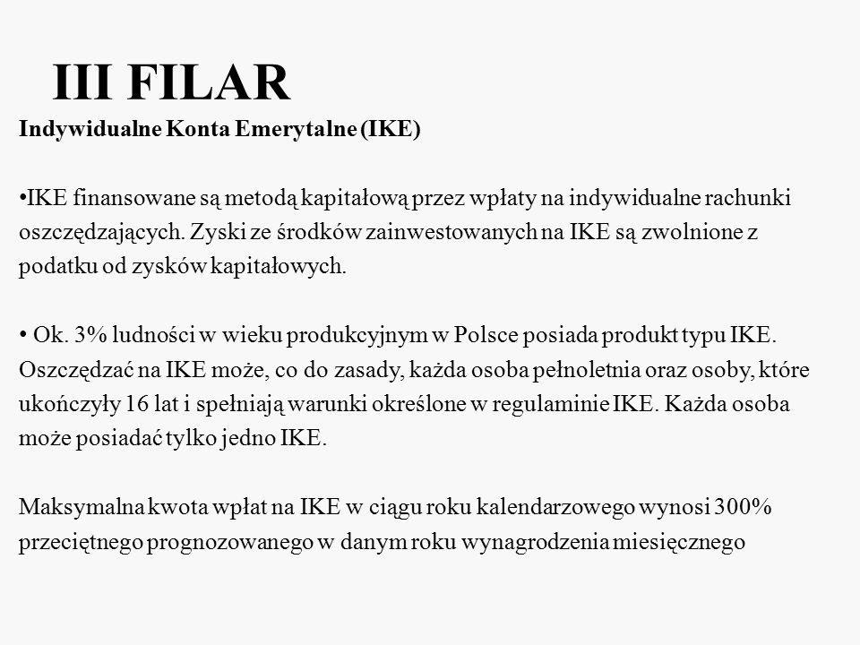 III FILAR Indywidualne Konta Emerytalne (IKE) IKE finansowane są metodą kapitałową przez wpłaty na indywidualne rachunki oszczędzających. Zyski ze śro