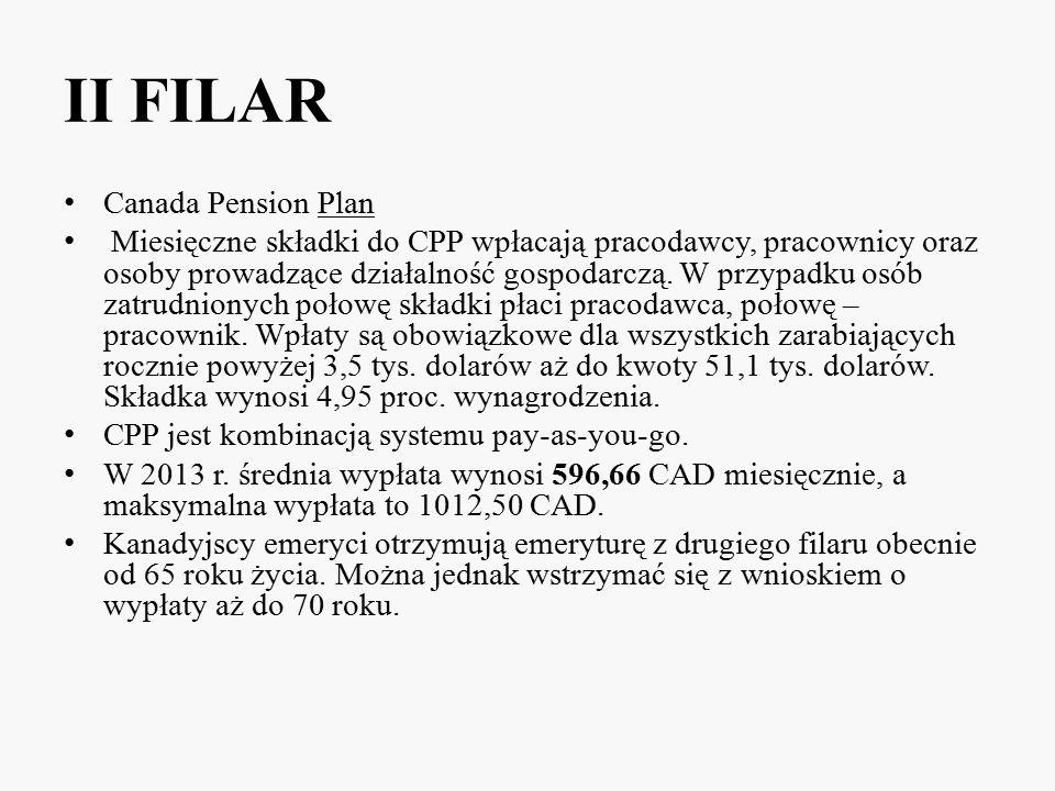 II FILAR Canada Pension Plan Miesięczne składki do CPP wpłacają pracodawcy, pracownicy oraz osoby prowadzące działalność gospodarczą. W przypadku osób