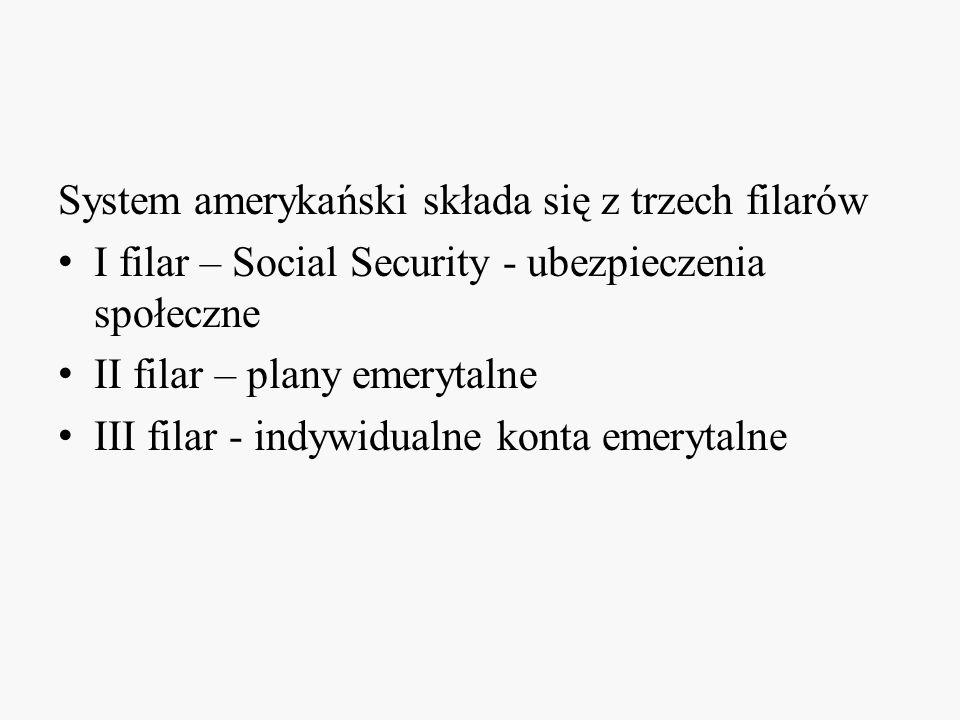 System amerykański składa się z trzech filarów I filar – Social Security - ubezpieczenia społeczne II filar – plany emerytalne III filar - indywidualn