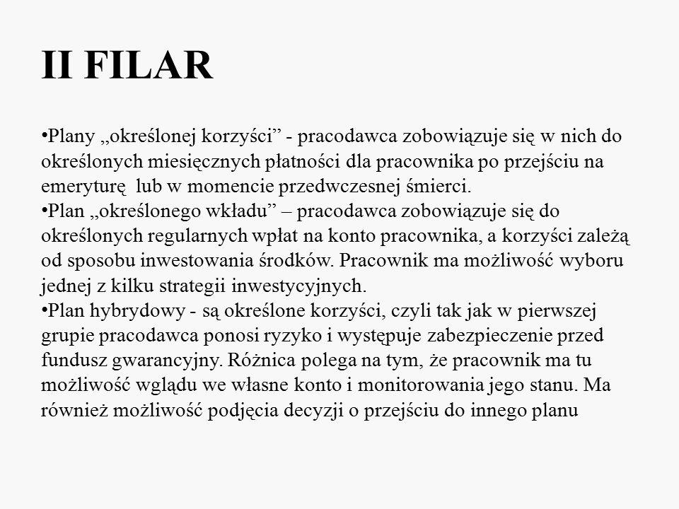 """II FILAR Plany """"określonej korzyści"""" - pracodawca zobowiązuje się w nich do określonych miesięcznych płatności dla pracownika po przejściu na emerytur"""