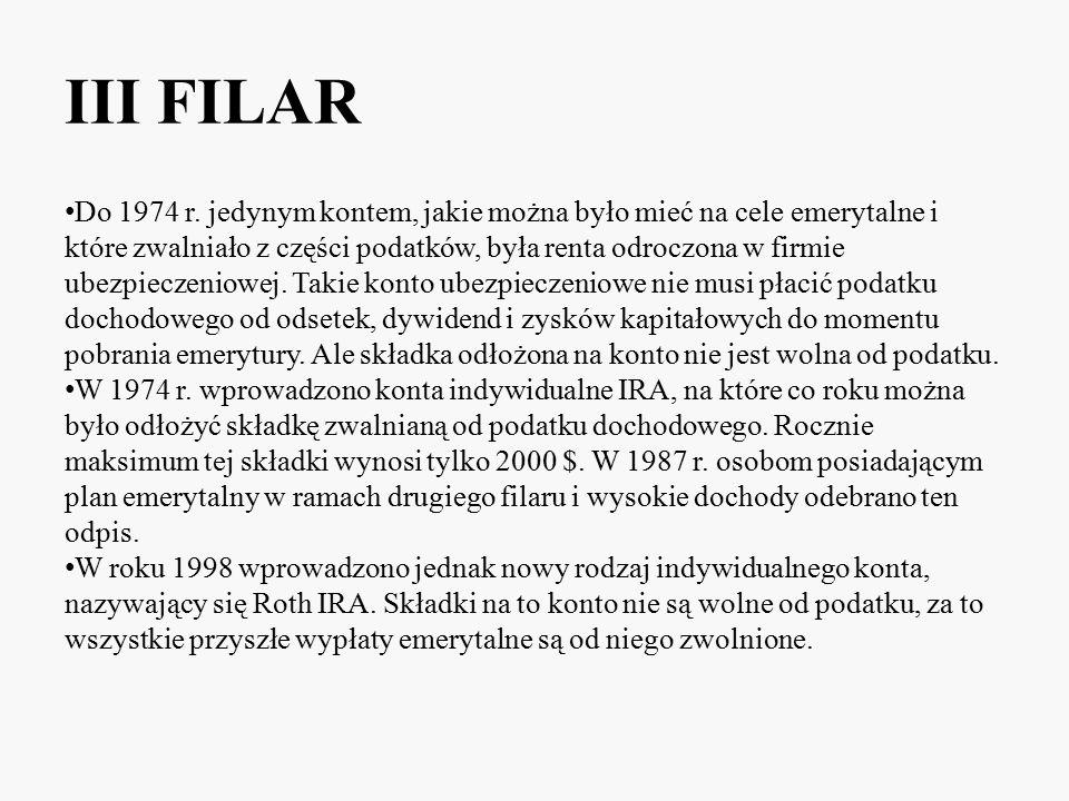 III FILAR Do 1974 r. jedynym kontem, jakie można było mieć na cele emerytalne i które zwalniało z części podatków, była renta odroczona w firmie ubezp