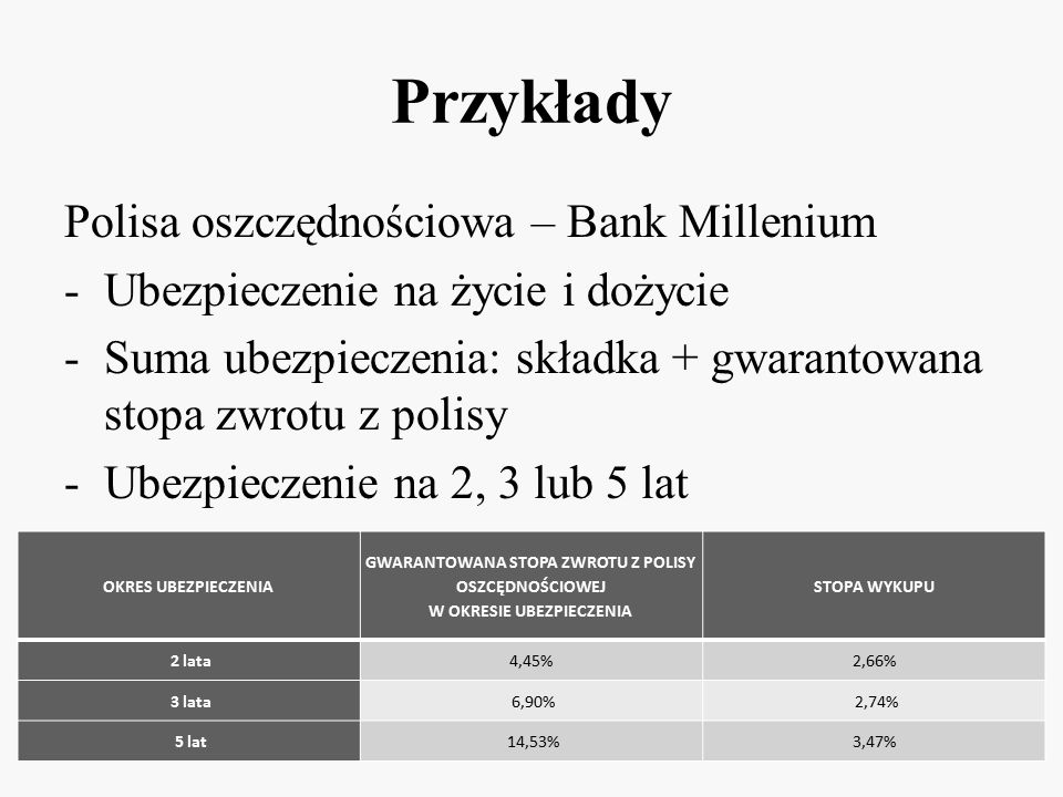 Przykłady Polisa oszczędnościowa – Bank Millenium -Ubezpieczenie na życie i dożycie -Suma ubezpieczenia: składka + gwarantowana stopa zwrotu z polisy