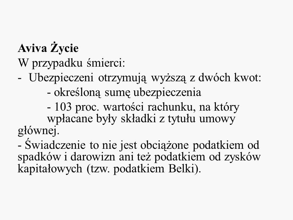 Allianz Życie – polisy ubezpieczeniowe: -Wariant ochronny: - minimalna wielkość sumy ubezpieczenia 10 tys.