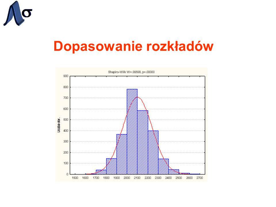 Dopasowanie rozkładów- ogólny cel Porównanie średnich dwóch zmiennych 2 zmienne posiadają rozkład normalny -> test parametryczny (t- studenta) 2 zmienne nie spełniają rozkładu normalnego -> testy nieparametryczne
