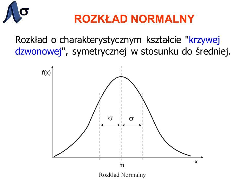 ROZKŁAD NORMALNY Ogólnie jest dobrym modelem dla rozkładu zmiennej losowej, w sytuacji gdy: -Występuje silna tendencja do przyjmowania wartości położonych blisko środka rozkładu;
