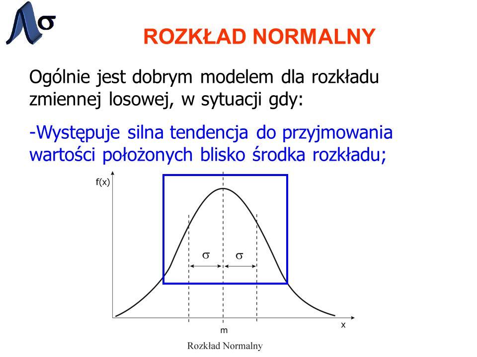 ROZKŁAD NORMALNY Ogólnie jest dobrym modelem dla rozkładu zmiennej losowej, w sytuacji gdy: - Dodatnie i ujemne odchylenia od środka rozkładu są jednakowo prawdopodobne;
