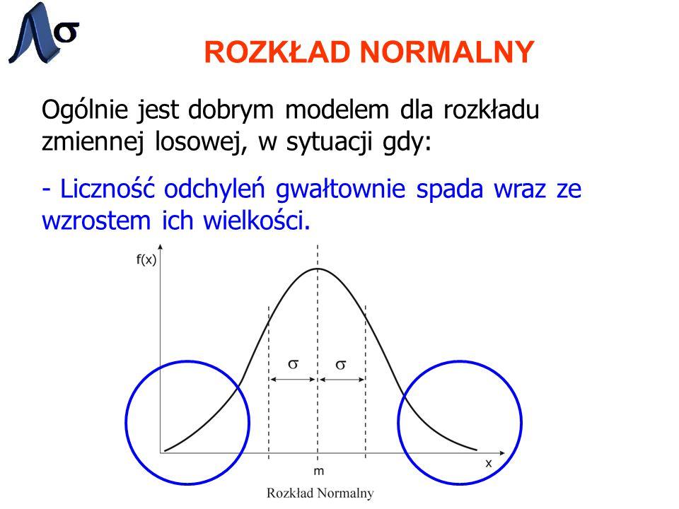ROZKŁAD NORMALNY Podstawowy mechanizm tworzący rozkład normalny: nieskończoną liczbę niezależnych zdarzeń losowych które generują wartości danej zmiennej.