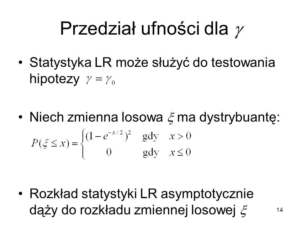 14 Przedział ufności dla  Statystyka LR może służyć do testowania hipotezy Niech zmienna losowa  ma dystrybuantę: Rozkład statystyki LR asymptotycznie dąży do rozkładu zmiennej losowej 