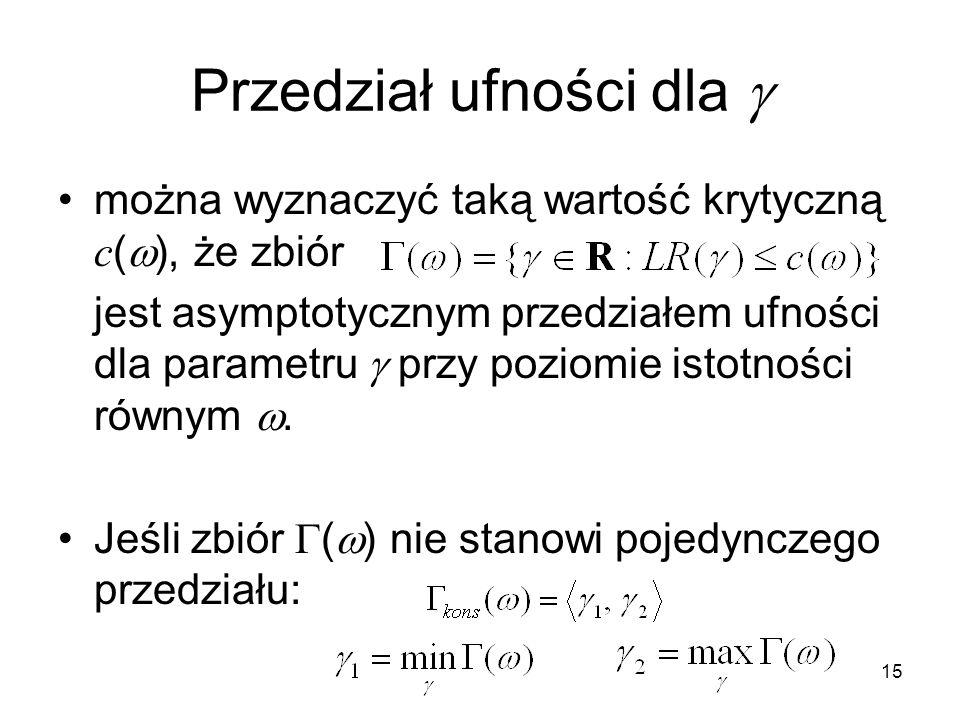 15 Przedział ufności dla  można wyznaczyć taką wartość krytyczną c (  ), że zbiór jest asymptotycznym przedziałem ufności dla parametru  przy pozio