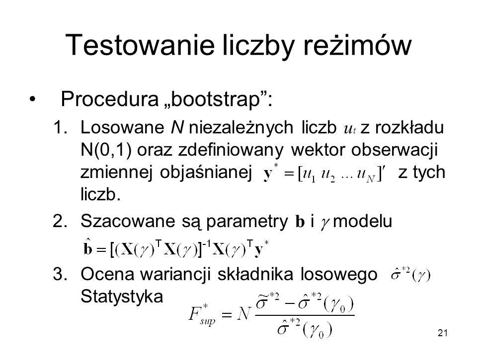 """21 Testowanie liczby reżimów Procedura """"bootstrap : 1.Losowane N niezależnych liczb u t z rozkładu N(0,1) oraz zdefiniowany wektor obserwacji zmiennej objaśnianej z tych liczb."""