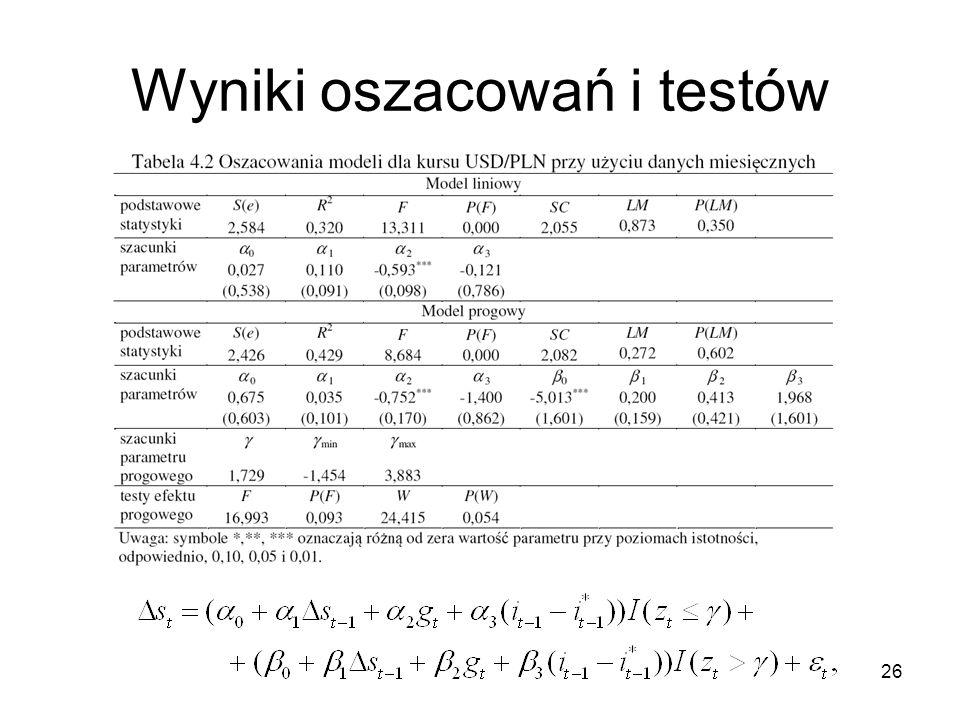 26 Wyniki oszacowań i testów