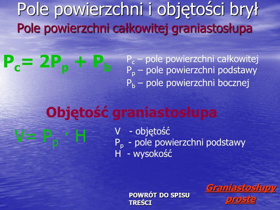 Pole powierzchni i objętości brył Pole powierzchni całkowitej graniastosłupa P c = 2P p + P b P c – pole powierzchni całkowitej P p – pole powierzchni podstawy P b – pole powierzchni bocznej Objętość graniastosłupa V= P p · H V - objętość P p - pole powierzchni podstawy H - wysokość POWRÓT DO SPISU TREŚCI POWRÓT DO SPISU TREŚCI Graniastosłupy proste Graniastosłupy proste