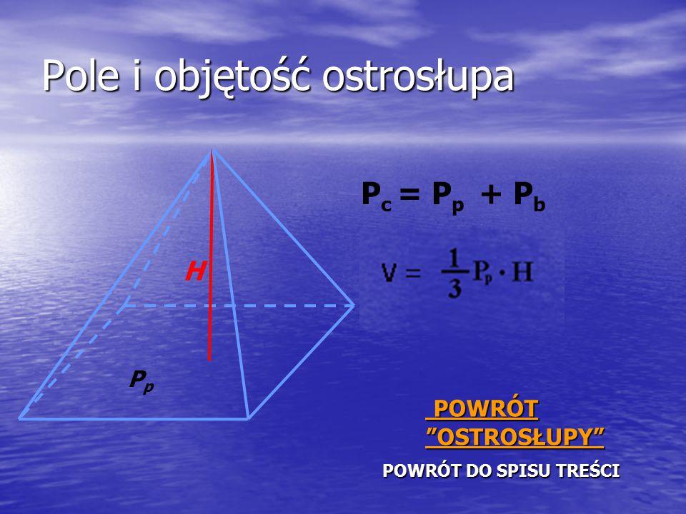 Pole i objętość ostrosłupa P c = P p + P b PpPp H POWRÓT DO SPISU TREŚCI POWRÓT DO SPISU TREŚCI POWRÓT OSTROSŁUPY POWRÓT OSTROSŁUPY
