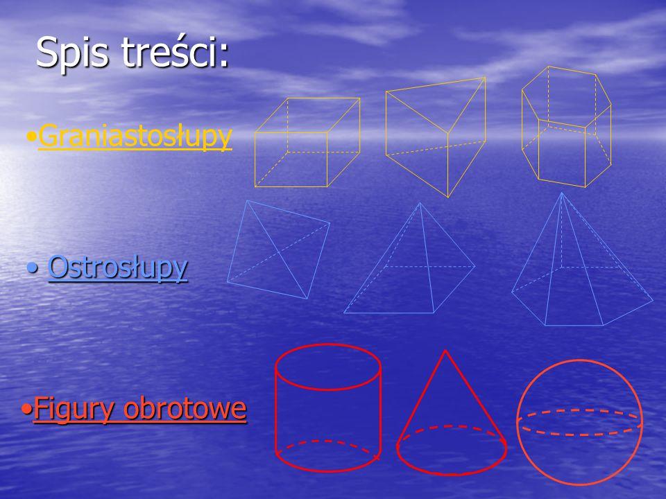 Graniastosłup trójkątny prawidłowy PPPP OOOO WWWW RRRR ÓÓÓÓ TTTT D D D D OOOO SSSS PPPP IIII SSSS UUUU T T T T RRRR EEEE ŚŚŚŚ CCCC IIII Graniastosłupy proste Graniastosłupy proste