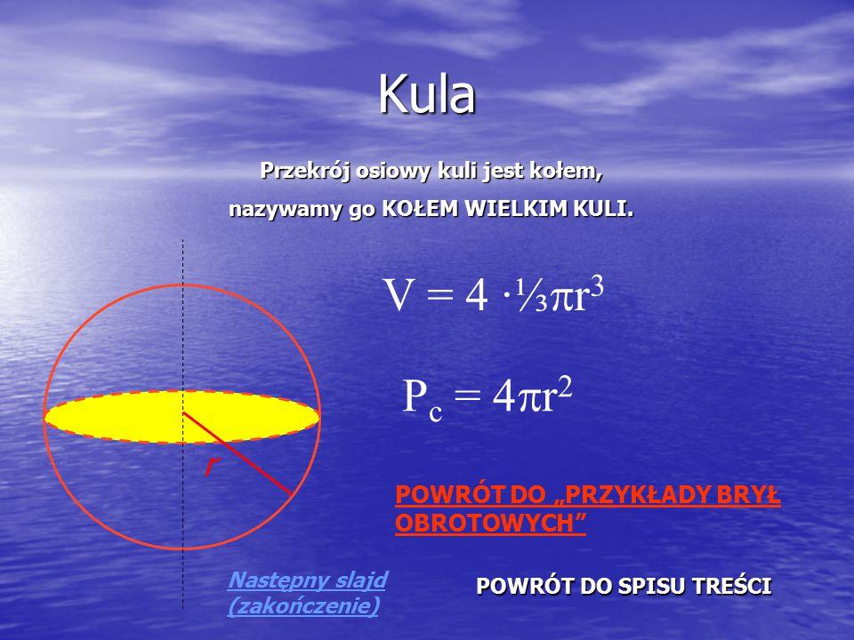 Kula Przekrój osiowy kuli jest kołem, nazywamy go KOŁEM WIELKIM KULI.
