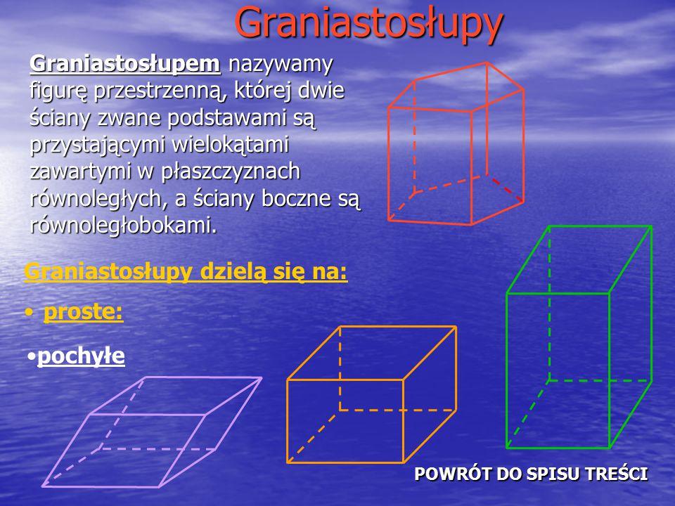 Graniastosłupy dzielą się na: proste: Graniastosłupem nazywamy figurę przestrzenną, której dwie ściany zwane podstawami są przystającymi wielokątami zawartymi w płaszczyznach równoległych, a ściany boczne są równoległobokami.