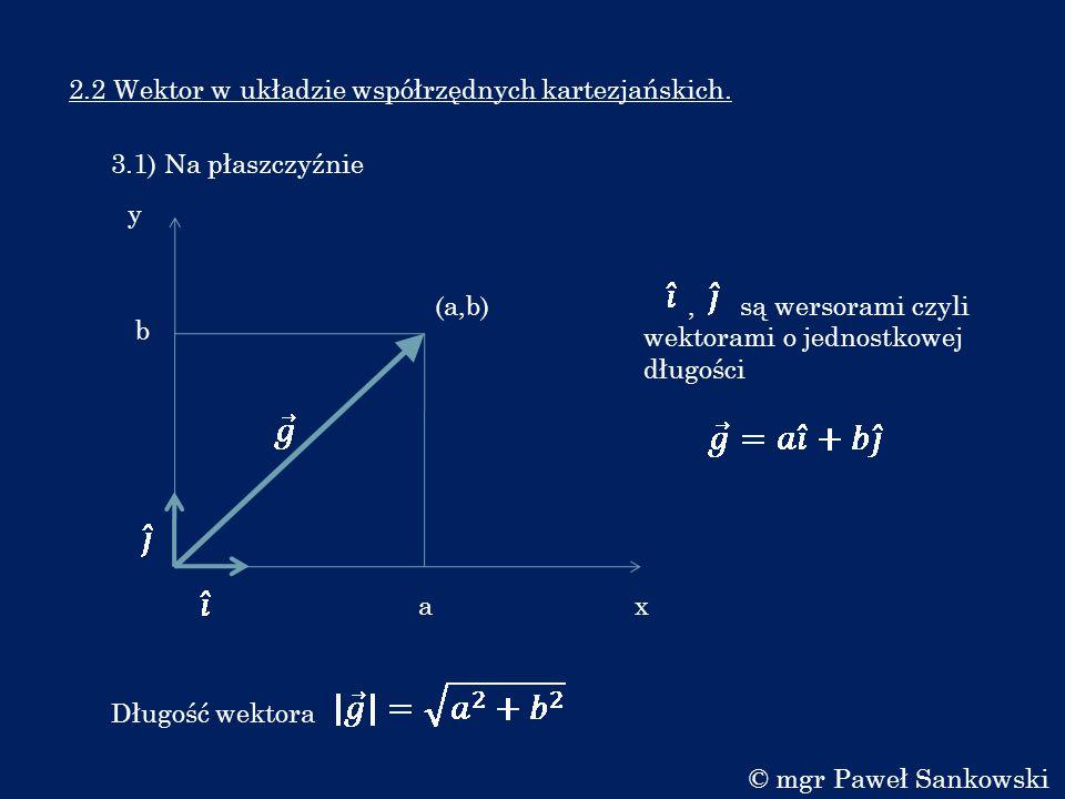 2.2 Wektor w układzie współrzędnych kartezjańskich. 3.1) Na płaszczyźnie x y a b (a,b) Długość wektora, są wersorami czyli wektorami o jednostkowej dł