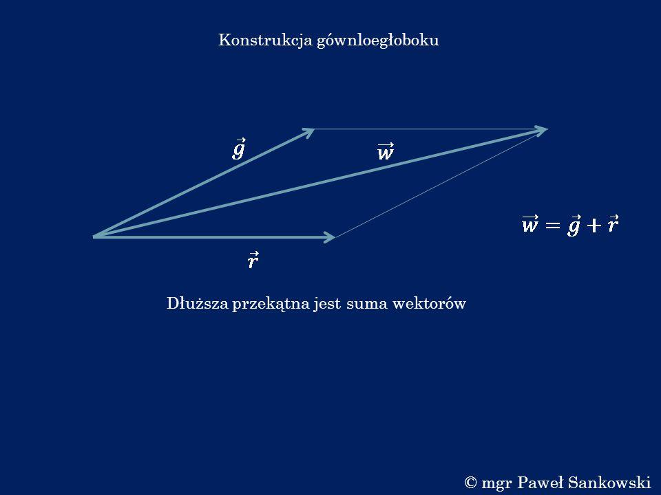 Konstrukcja gównloegłoboku Dłuższa przekątna jest suma wektorów © mgr Paweł Sankowski