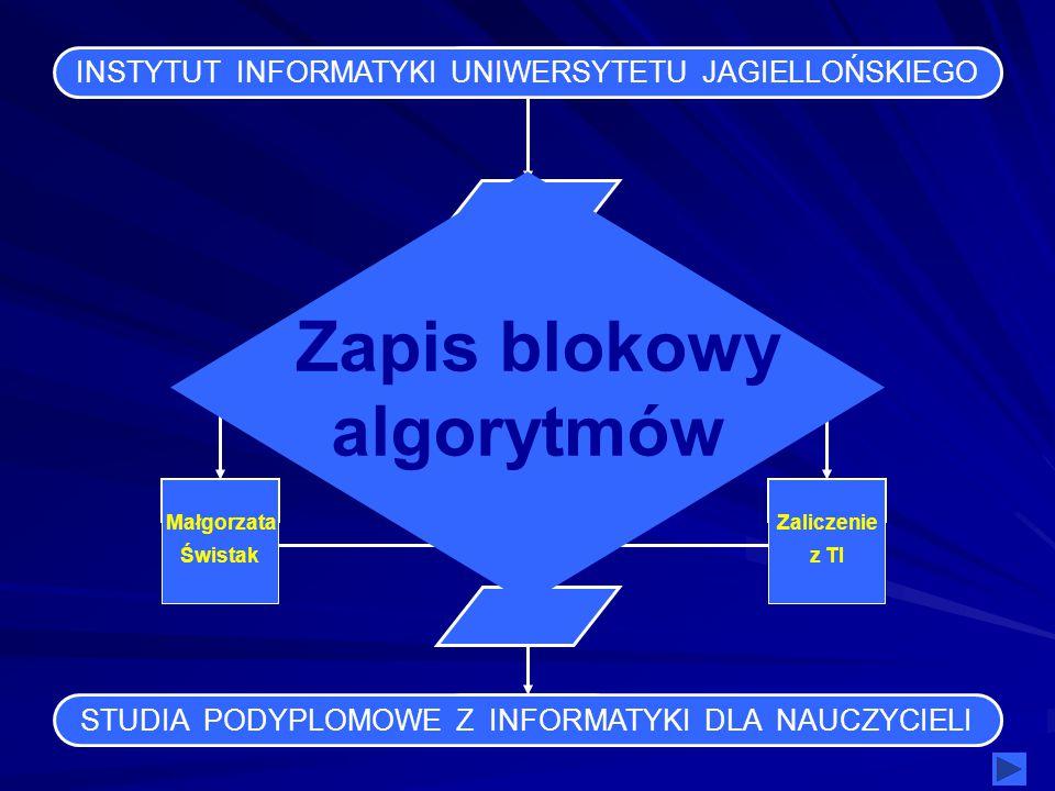 Zawartość prezentacji Podstawowe informacje Podstawowe informacje Zasady tworzenia schematu blokowego Zasady tworzenia schematu blokowego Podstawowe bloki funkcjonalne Bloki graniczne i wejścia-wyjścia Bloki graniczne i wejścia-wyjścia Blok obliczeniowy (przetwarzania) Blok obliczeniowy (przetwarzania) Blok decyzyjny Blok decyzyjny Dodatkowe bloki funkcjonalne i elementy pomocnicze Bloki podprogramu Bloki podprogramu Elementy dodatkowe Elementy dodatkowe Przykładowy schemat blokowy Przykładowy schemat blokowy Koniec