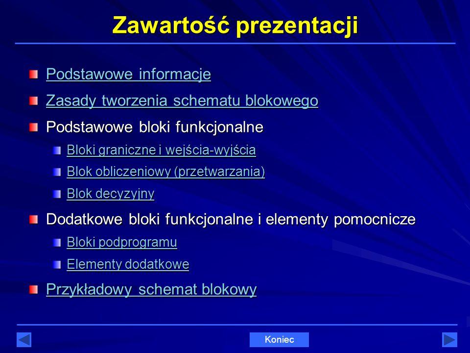 Zawartość prezentacji Podstawowe informacje Podstawowe informacje Zasady tworzenia schematu blokowego Zasady tworzenia schematu blokowego Podstawowe b
