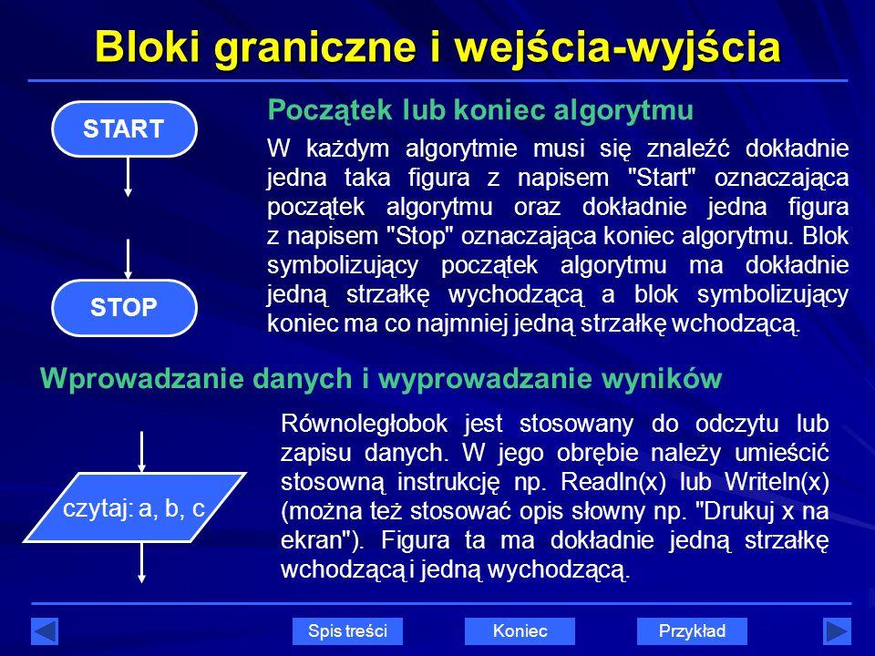 Bloki graniczne i wejścia-wyjścia START STOP czytaj: a, b, c W każdym algorytmie musi się znaleźć dokładnie jedna taka figura z napisem
