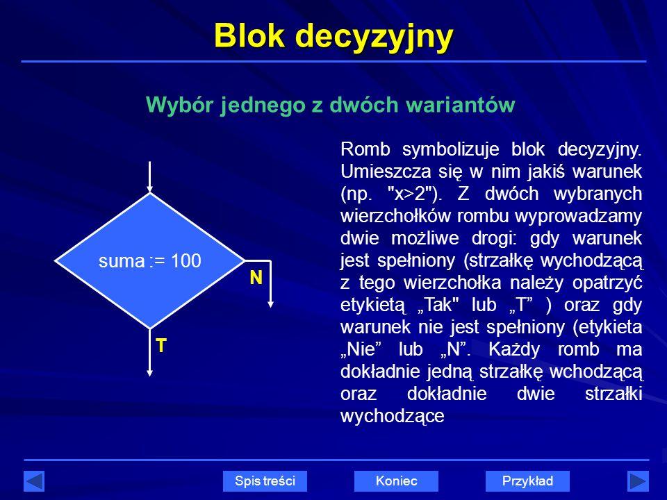 Blok decyzyjny suma := 100 Wybór jednego z dwóch wariantów Romb symbolizuje blok decyzyjny. Umieszcza się w nim jakiś warunek (np.
