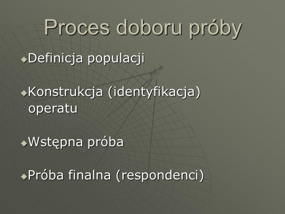 Proces doboru próby  Definicja populacji  Konstrukcja (identyfikacja) operatu operatu  Wstępna próba  Próba finalna (respondenci)