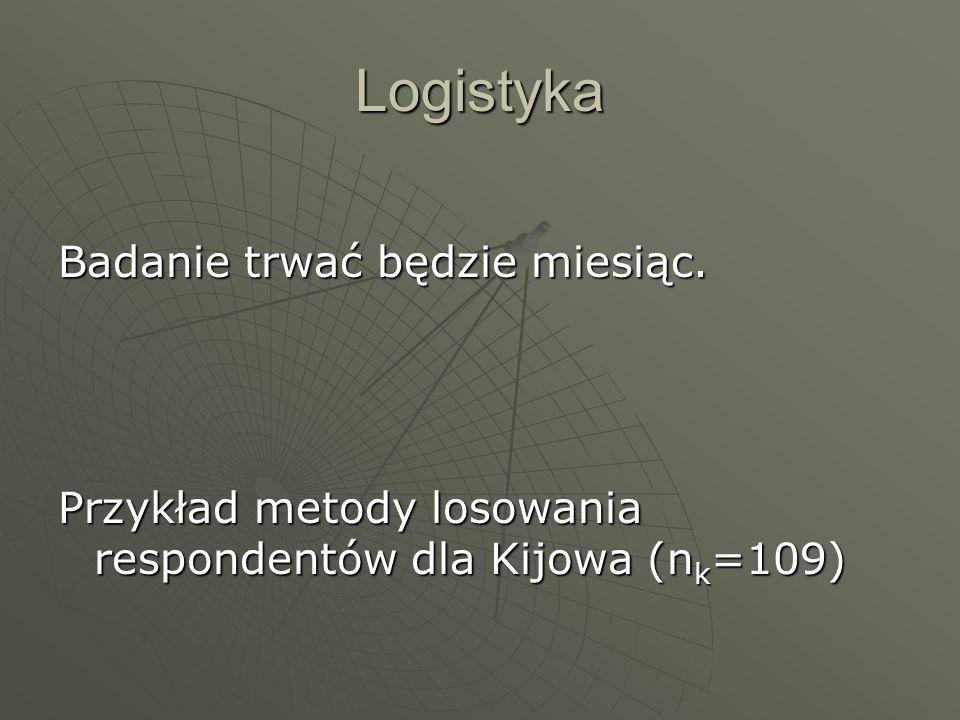 Logistyka Badanie trwać będzie miesiąc. Przykład metody losowania respondentów dla Kijowa (n k =109)