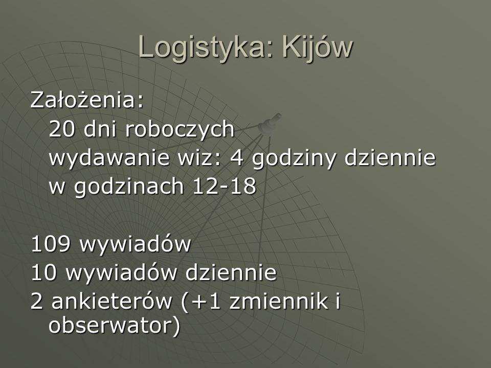Logistyka: Kijów Założenia: 20 dni roboczych wydawanie wiz: 4 godziny dziennie w godzinach 12-18 109 wywiadów 10 wywiadów dziennie 2 ankieterów (+1 zmiennik i obserwator)