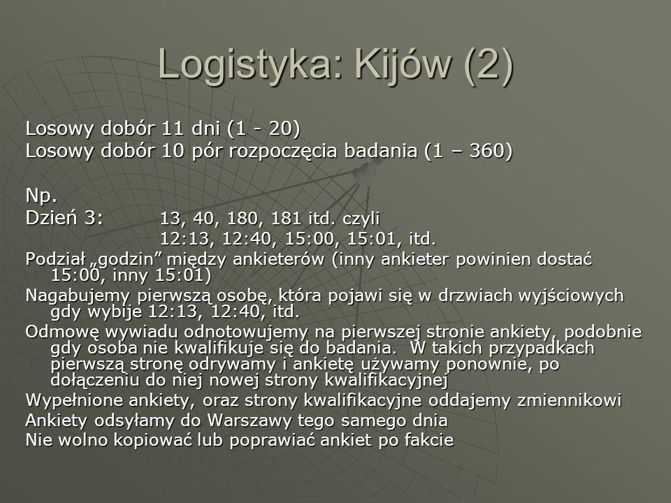 Logistyka: Kijów (2) Losowy dobór 11 dni (1 - 20) Losowy dobór 10 pór rozpoczęcia badania (1 – 360) Np. Dzień 3: 13, 40, 180, 181 itd. czyli 12:13, 12