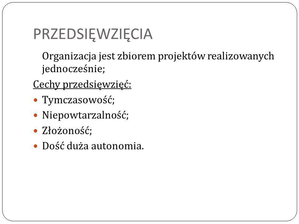 PRZEDSIĘWZIĘCIA Organizacja jest zbiorem projektów realizowanych jednocześnie; Cechy przedsięwzięć: Tymczasowość; Niepowtarzalność; Złożoność; Dość du