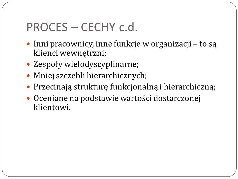 PROCES – CECHY c.d. Inni pracownicy, inne funkcje w organizacji – to są klienci wewnętrzni; Zespoły wielodyscyplinarne; Mniej szczebli hierarchicznych