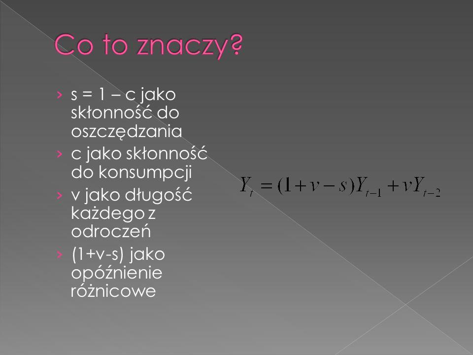 › s = 1 – c jako skłonność do oszczędzania › c jako skłonność do konsumpcji › v jako długość każdego z odroczeń › (1+v-s) jako opóźnienie różnicowe