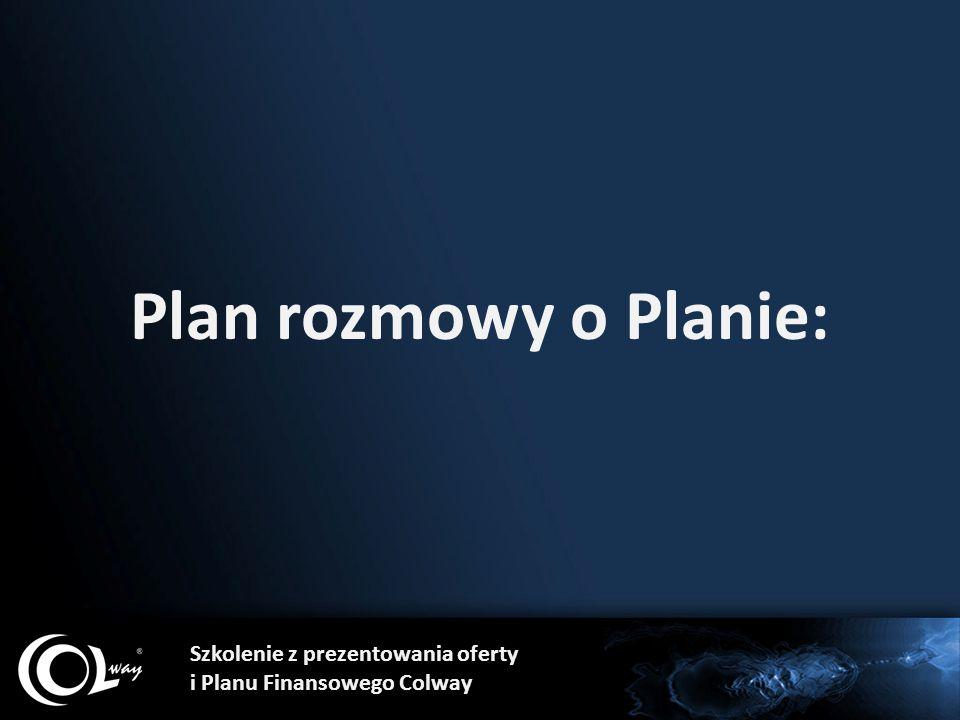 Plan rozmowy o Planie: Szkolenie z prezentowania oferty i Planu Finansowego Colway