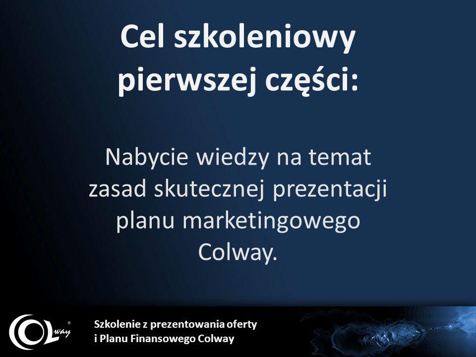 Cel szkoleniowy pierwszej części: Nabycie wiedzy na temat zasad skutecznej prezentacji planu marketingowego Colway. Szkolenie z prezentowania oferty i