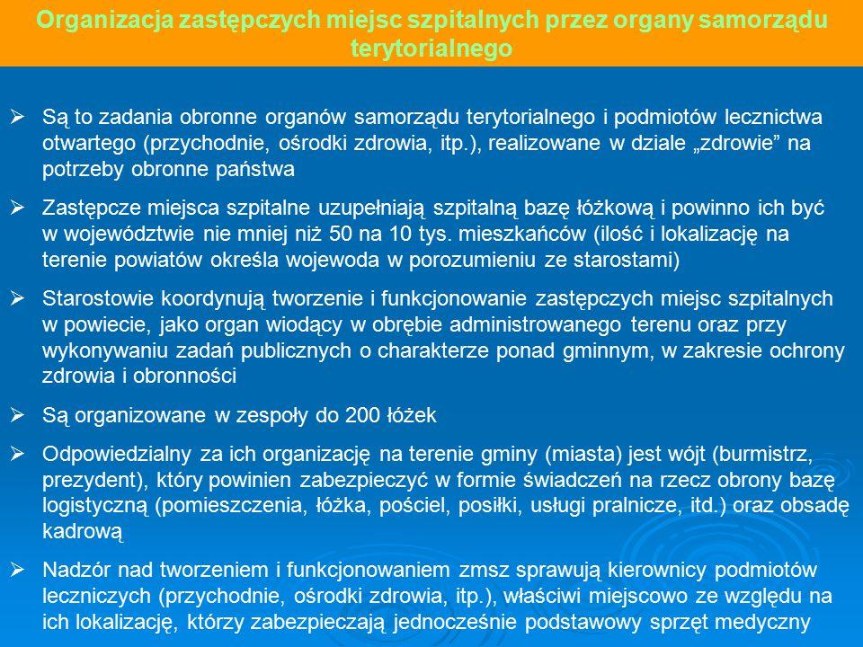 """Organizacja zastępczych miejsc szpitalnych przez organy samorządu terytorialnego  Są to zadania obronne organów samorządu terytorialnego i podmiotów lecznictwa otwartego (przychodnie, ośrodki zdrowia, itp.), realizowane w dziale """"zdrowie na potrzeby obronne państwa  Zastępcze miejsca szpitalne uzupełniają szpitalną bazę łóżkową i powinno ich być w województwie nie mniej niż 50 na 10 tys."""