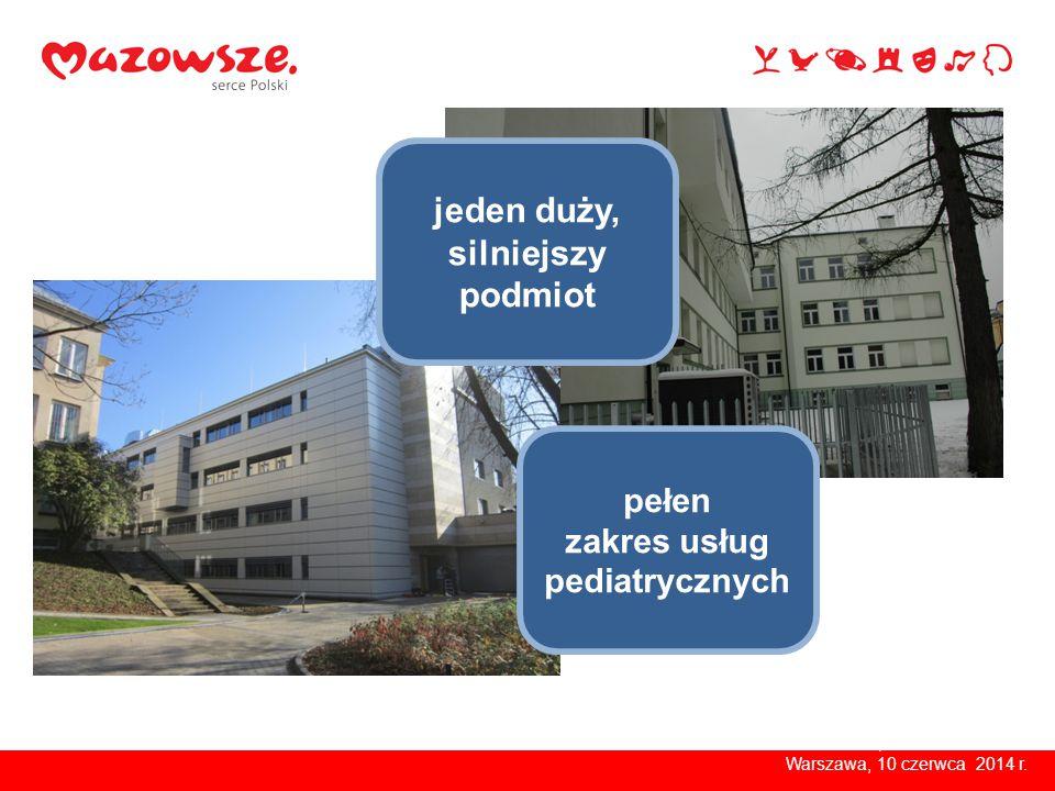 Warszawa, kwiecień 2014 r. jeden duży, silniejszy podmiot Warszawa, 10 czerwca 2014 r. pełen zakres usług pediatrycznych