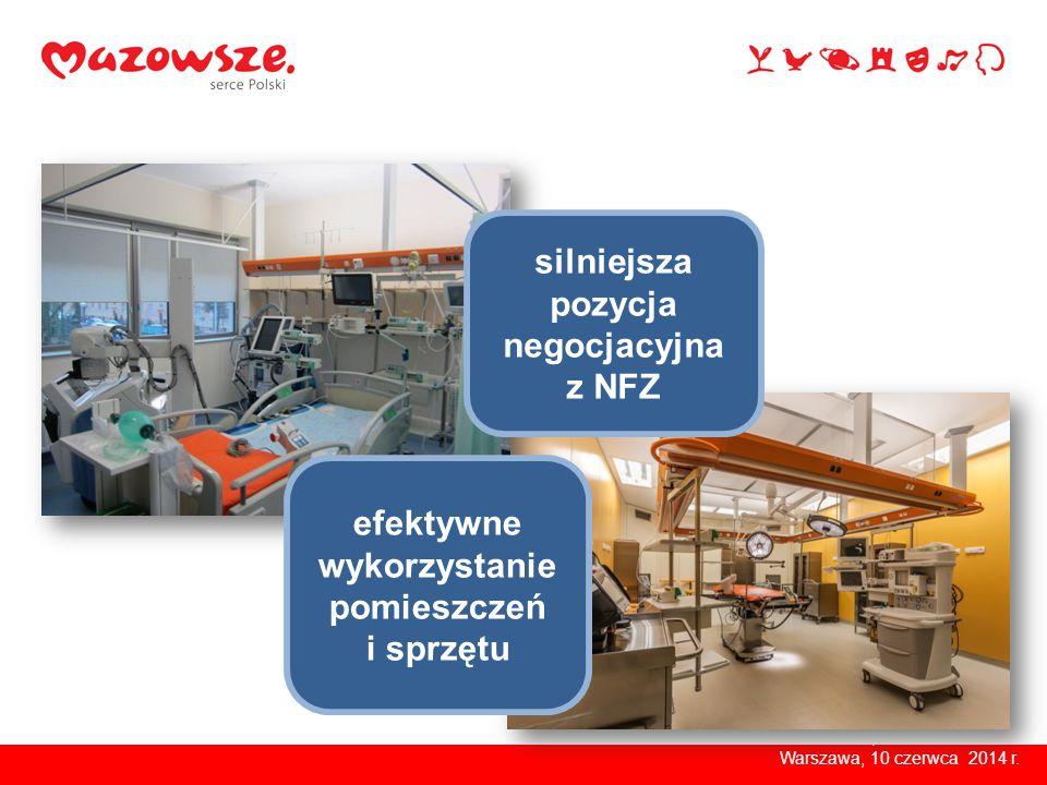 Warszawa, kwiecień 2014 r. efektywne wykorzystanie pomieszczeń i sprzętu silniejsza pozycja negocjacyjna z NFZ Warszawa, 10 czerwca 2014 r.