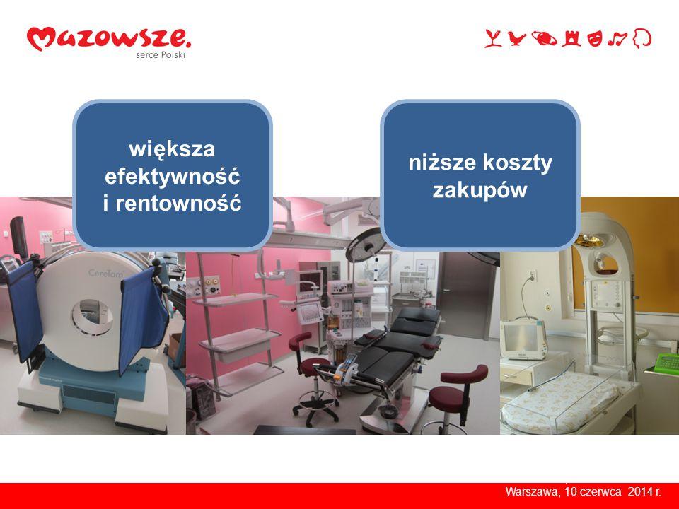 Warszawa, kwiecień 2014 r. większa efektywność i rentowność Warszawa, 10 czerwca 2014 r. niższe koszty zakupów