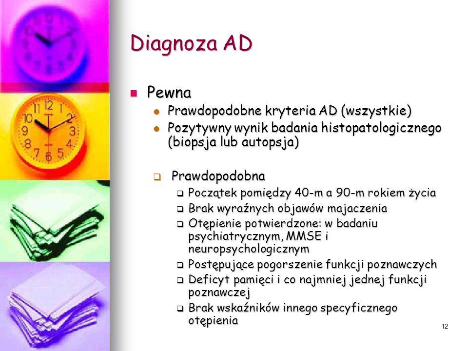 11 Choroba Alzheimera Objawy: Objawy: Amnezja Amnezja Apraksja Apraksja Anomia Anomia Zaburzenia adaptacji socjalnej Zaburzenia adaptacji socjalnej Zm