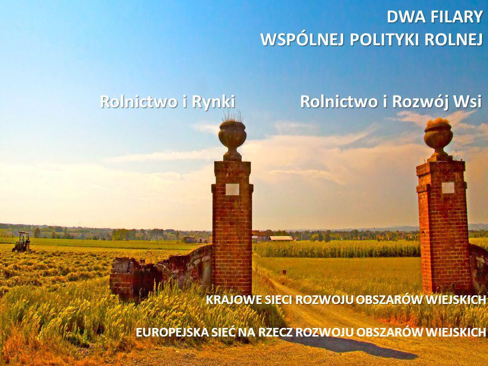 Rolnictwo i Rynki Rolnictwo i Rozwój Wsi DWA FILARY WSPÓLNEJ POLITYKI ROLNEJ EUROPEJSKA SIEĆ NA RZECZ ROZWOJU OBSZARÓW WIEJSKICH KRAJOWE SIECI ROZWOJU OBSZARÓW WIEJSKICH