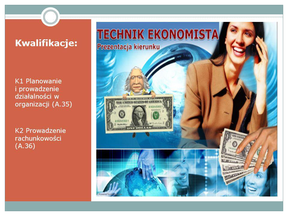Kwalifikacje: K1 Planowanie i prowadzenie działalności w organizacji (A.35) K2 Prowadzenie rachunkowości (A.36)